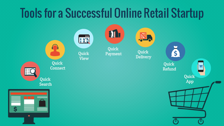 Tools for Online Retail