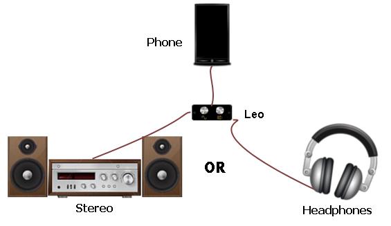 Leo functionality