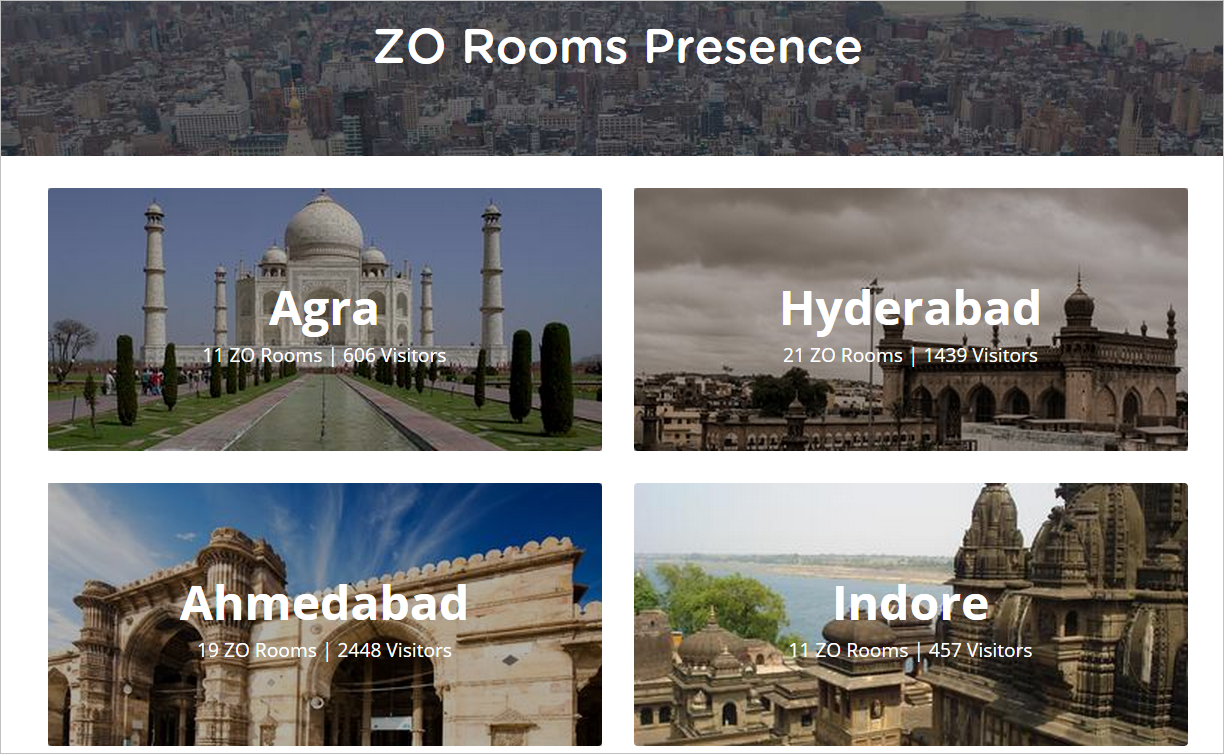 Zo Room Cities