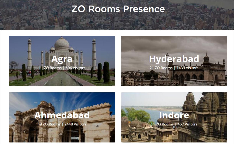 Zo Room Cities