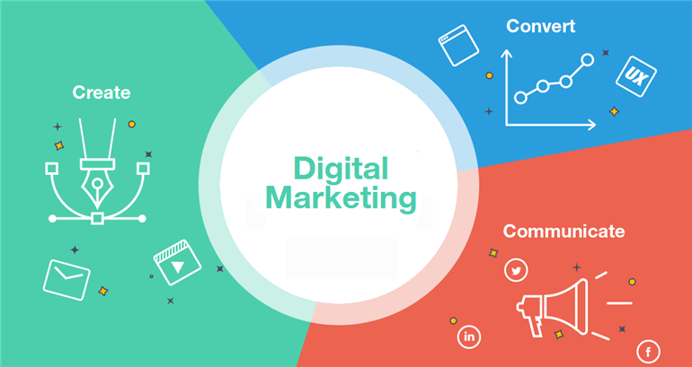 Digital Marketing – Taking Over The Traditional Methods - Yo! Success