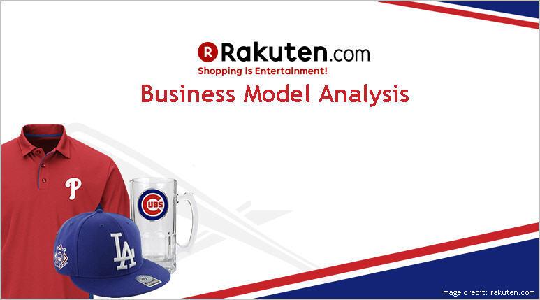 Rakuten.com