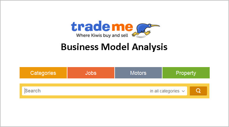 Tradme business model analysis